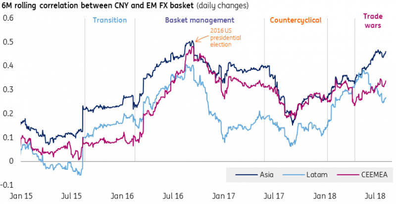 A Weaker Chinese Yuan: Contagion Or Confusion For Global