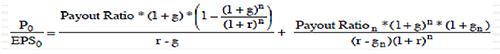 P/E Valuation Equation