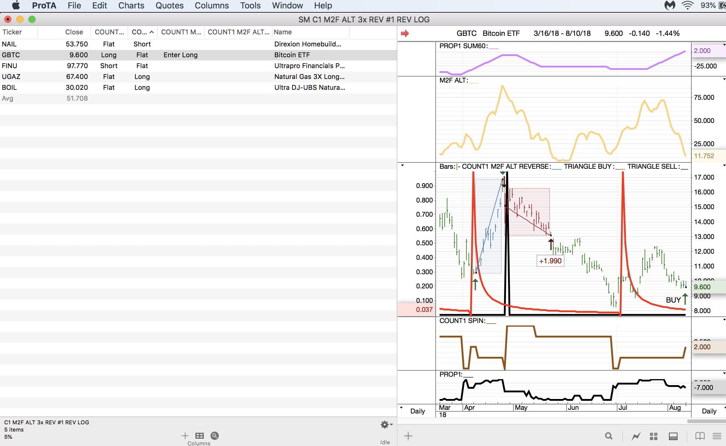 DBX Trading SYSTEM  deetsfeedreadercom
