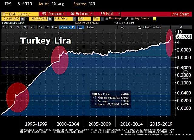 turkish lira and purchasing power parity mini case Chapter6 international finance management  mini case: turkish lira and the purchasing power parityveritas emerging market fund specializes in investing in emerging .