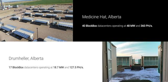 hut 8 deployment block box campuses