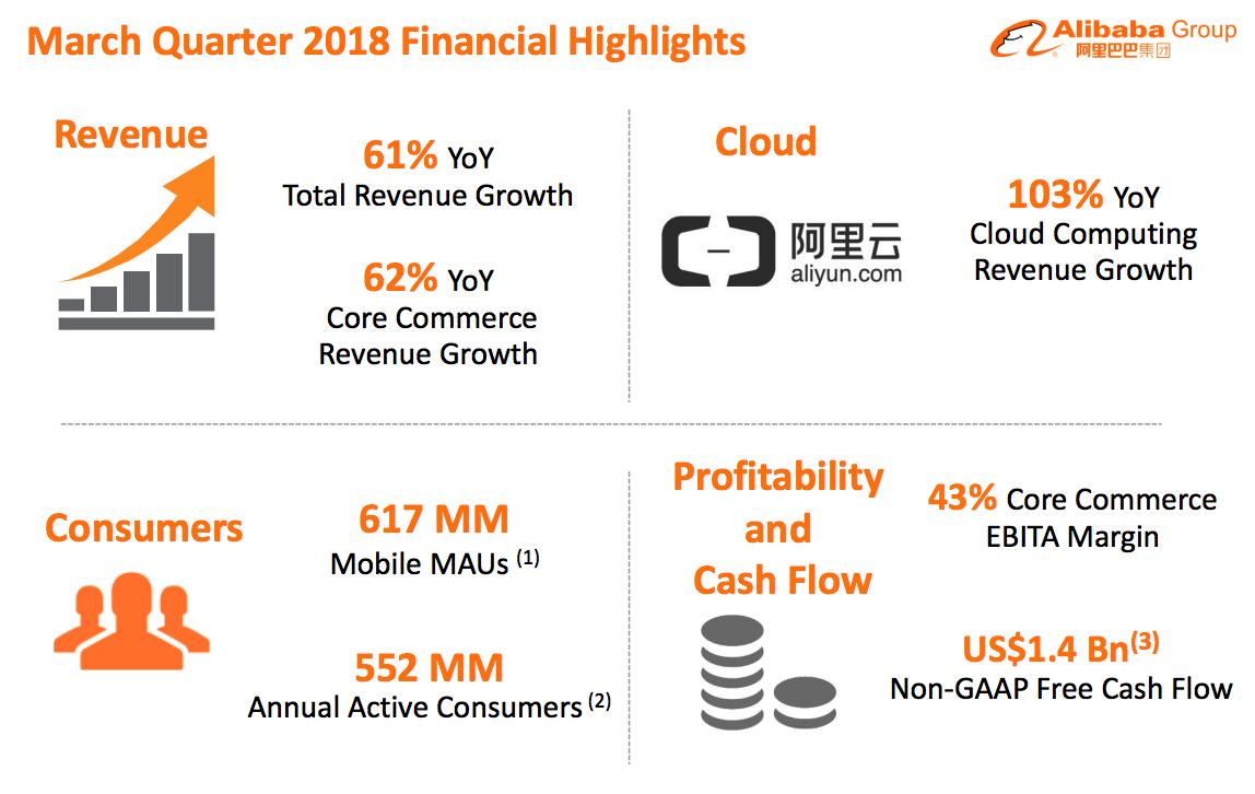 alibaba annual report 2017 pdf