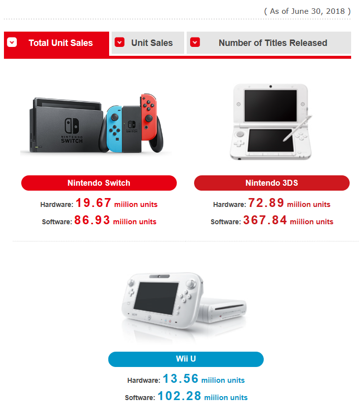 Why Nintendo Will Outperform For The Remainder Of The Year At Least