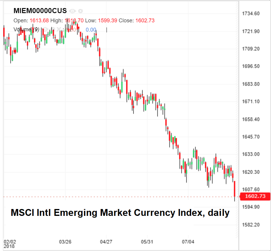 Market currency