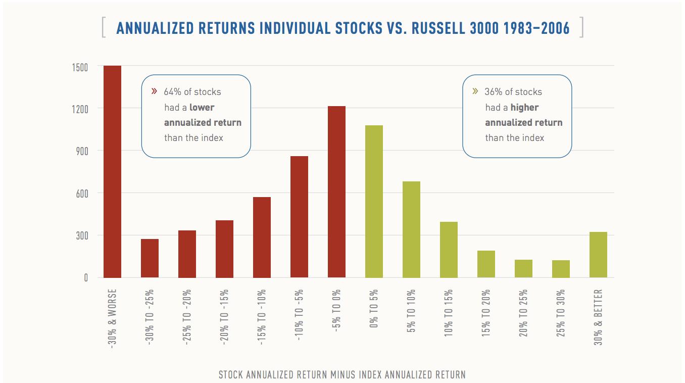 average return stocks