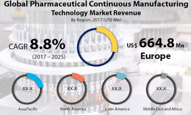 EU Pharmaceutical Stocks