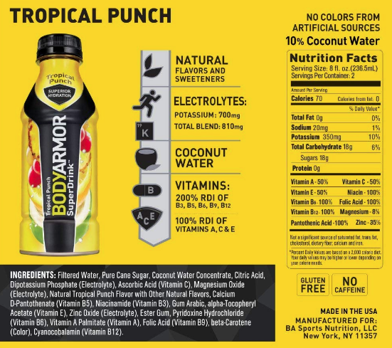 4 Reasons Why Bodyarmor May Be Coca Colas Next Billion Dollar Brand