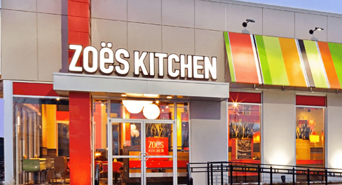 Perplexing Deal Price (NYSE:ZOES