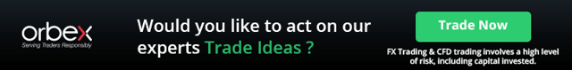 Act_TradeIdeas