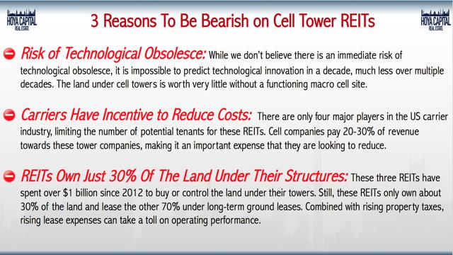 bear thesis cell towers