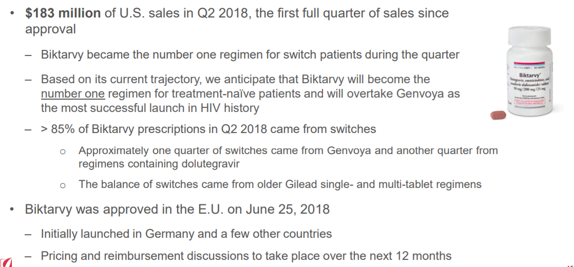 Gilead Sciences Still My Top Biotech Pick For The Next Decade