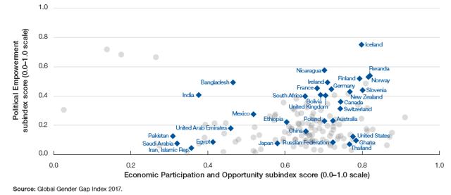 http://blogs.worldbank.org/latinamerica/files/latinamerica/figure_2.png