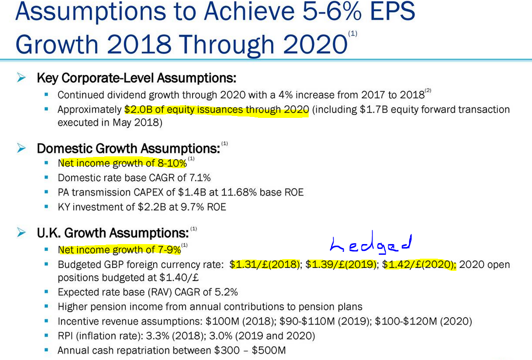 financing ppl growth Ppl (nys: ppl) carries $53 billion of goodwill and other intangibles on its balance sheet sometimes goodwill, especially when it's excessive, can foreshadow problems down the road could.