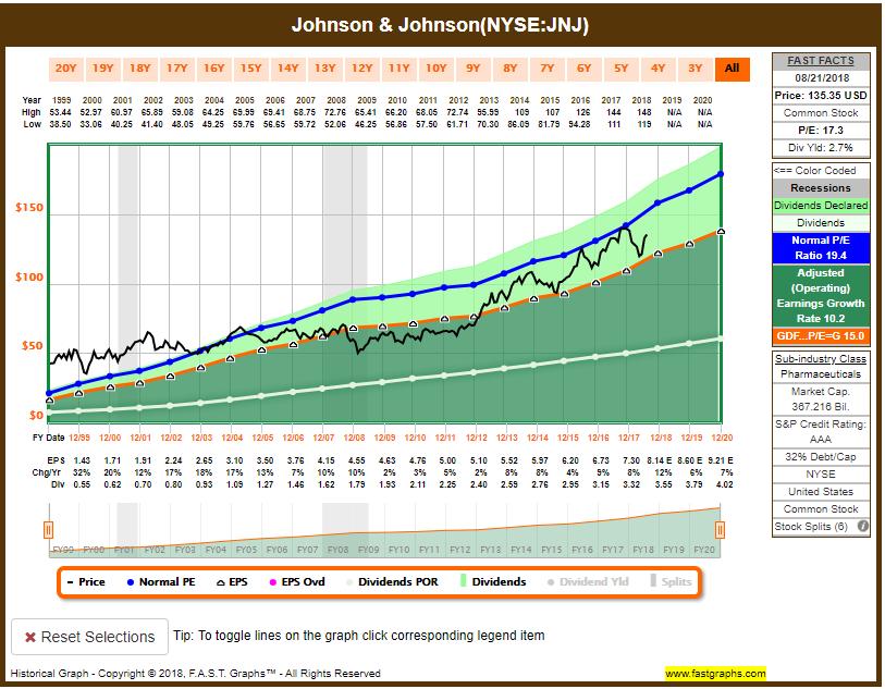 Better Buy Johnson Johnson Vs Abbvie Seeking Alpha