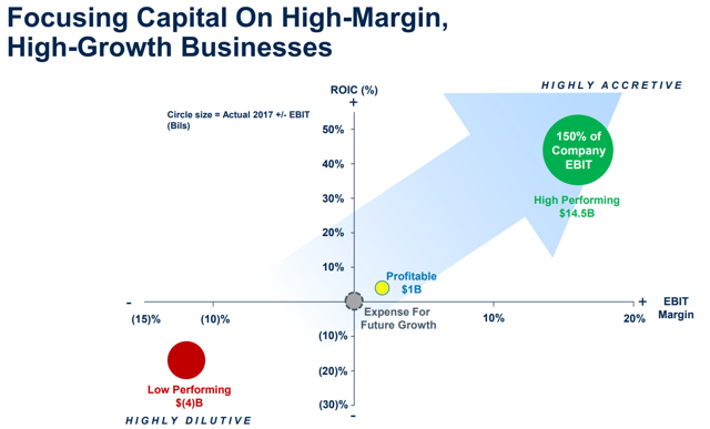 is it time to back up the truck on ford 5 things investors need to rh seekingalpha com
