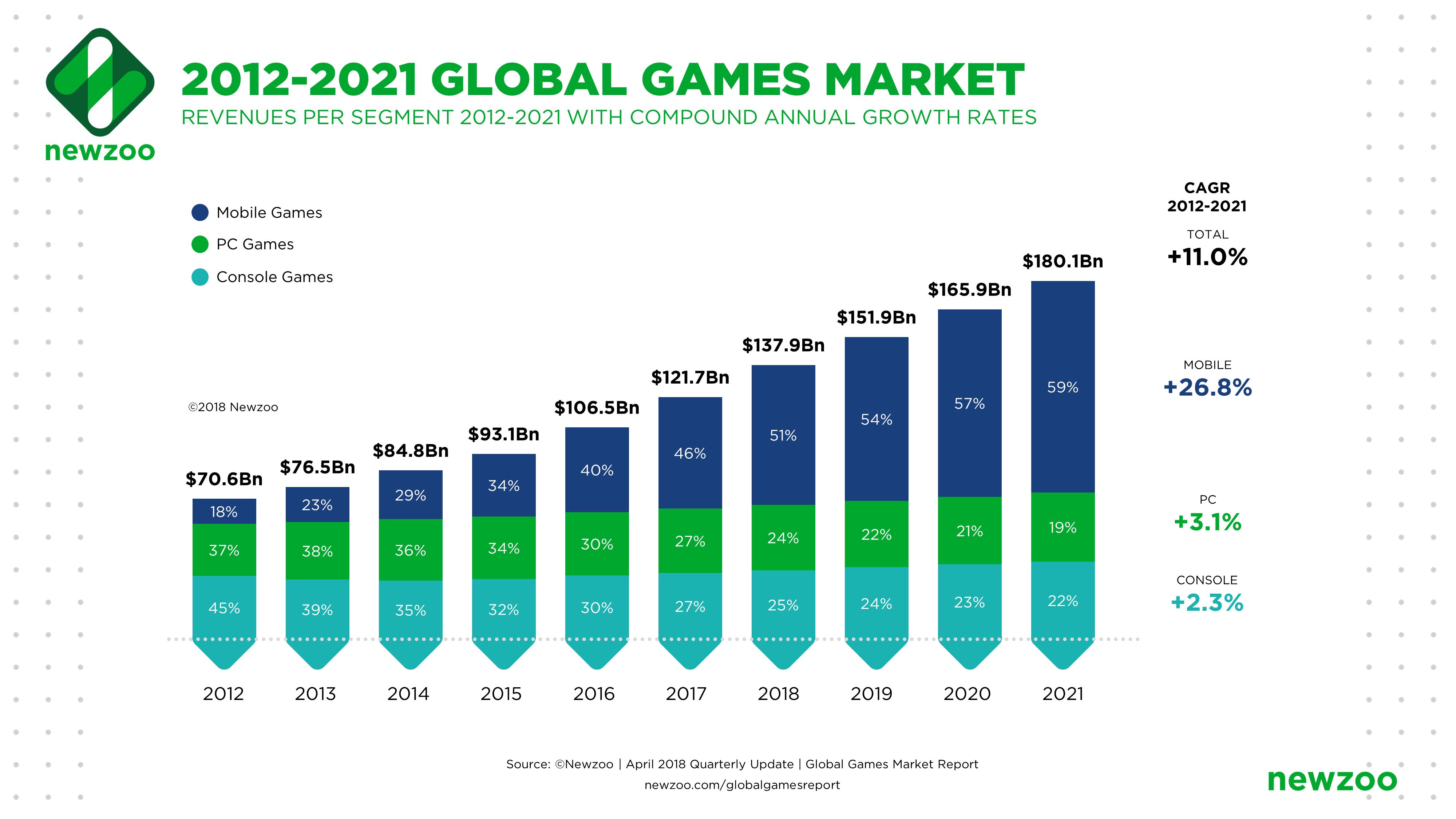 Ea Market Underestimates Upcoming Volatility Electronic Arts Inc