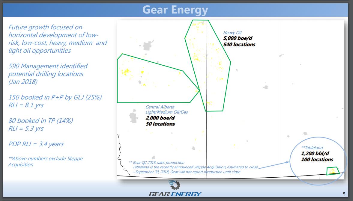 Gear Energy: Bargain-Hunting For A Balanced Future - Gear Energy Ltd