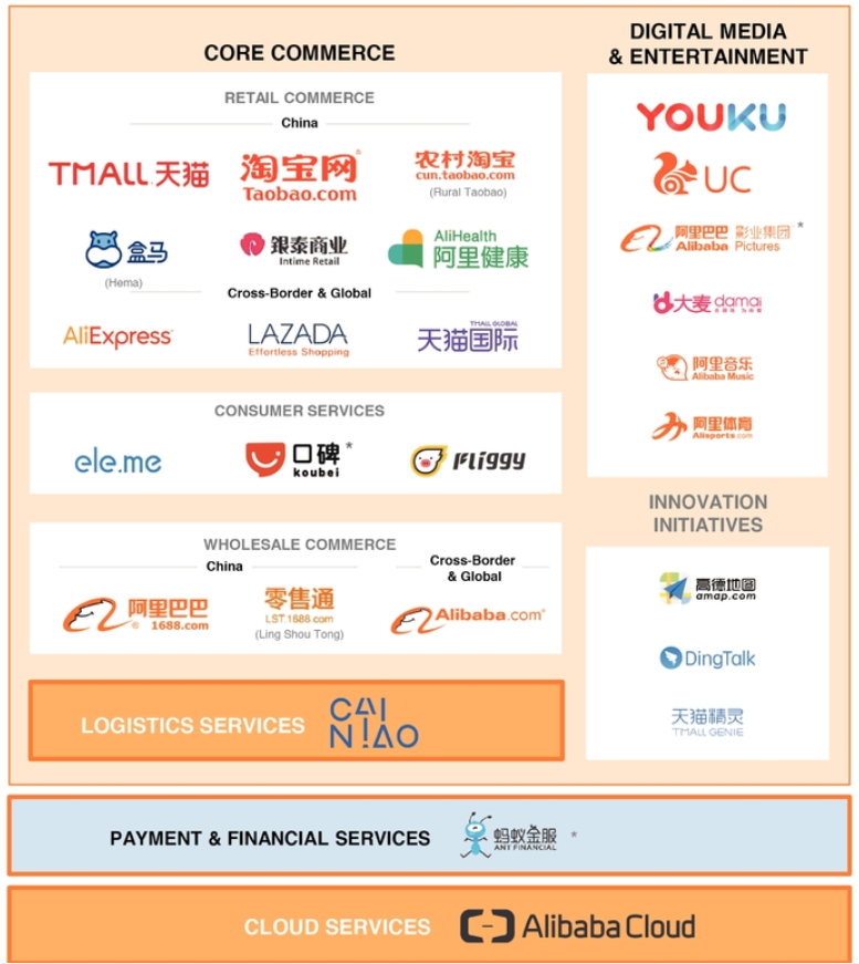 Alibaba The Only Chinese Stock You Need To Own Alibaba Group