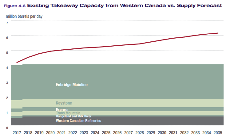 Enbridge Why I Am Buying More Of This Undervalued Dividend Growth