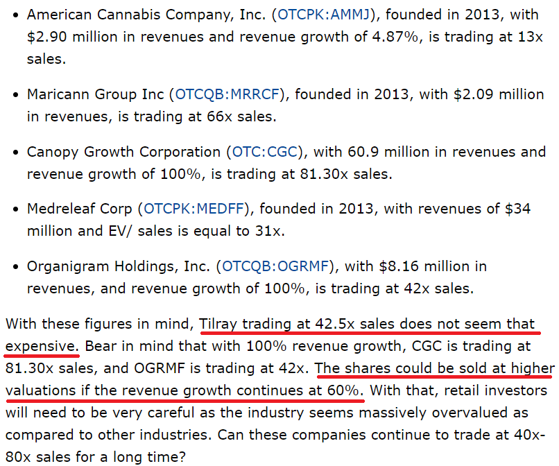 Tilray In 2 Words Sell It It Is Trading At 156x Forward Sales