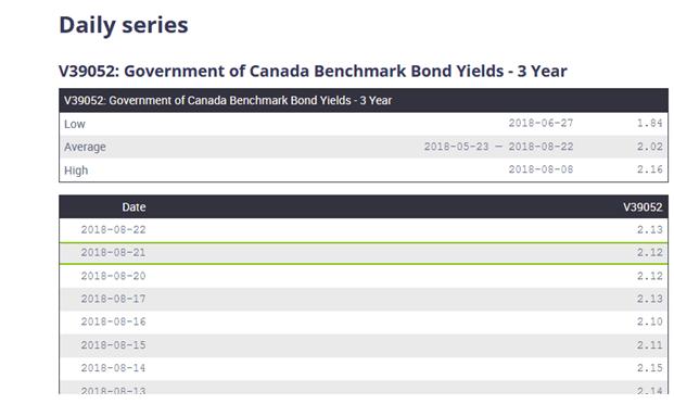 Financial derivative pricing interest rate derivative