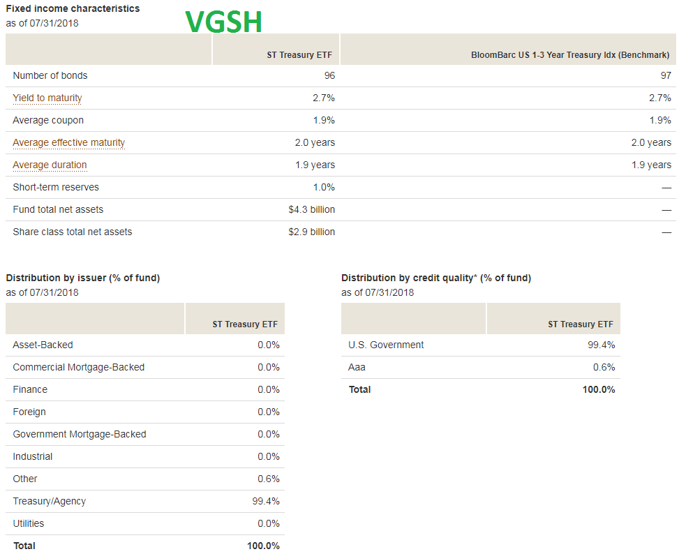 How To Retire In 2018 With Your Vanguard Account Seeking Alpha
