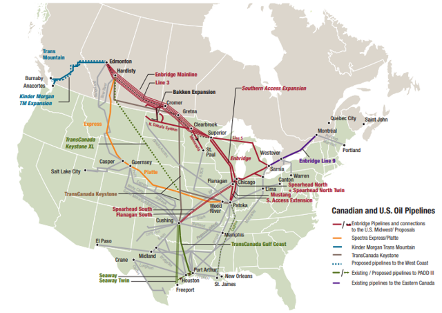 Map of pipelines in North America