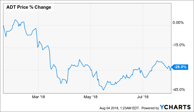 Arlo: Attractive IPO That Can Lean Into Services - Arlo