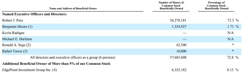 Ubiquiti: A Unique Company - Ubiquiti Inc  (NASDAQ:UI