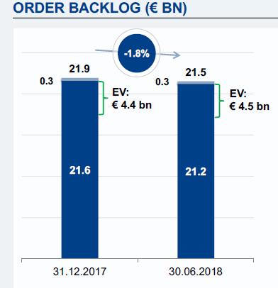 Leoni AG: A Value Play With Asymmetric Risk-Return Profile