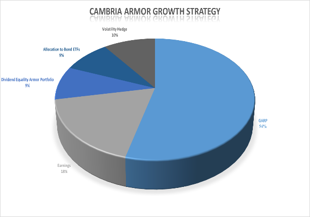 http://bbfs.asobu.org/sites/default/files/Cambria%20Growth%20with%20Vol.png