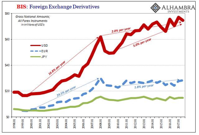 Forex derivatives definition