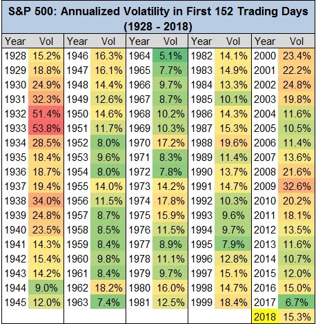 S&P 500: It's All In The Numbers And The Numbers Never Lie