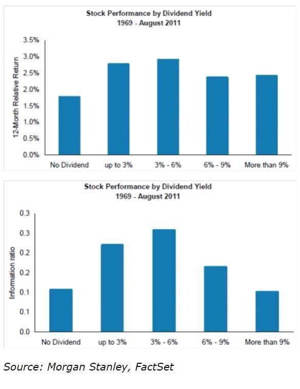 How To Build A Safe High-Yield Retirement Portfolio Part 2: 10 Blue