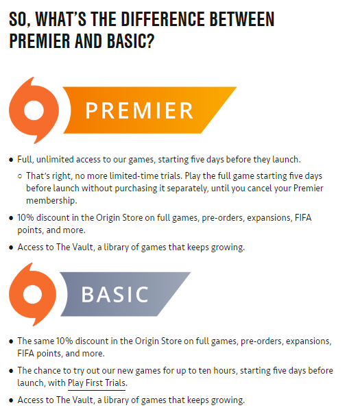 Electronic Arts: Watch Out For The Netflix Of Gaming