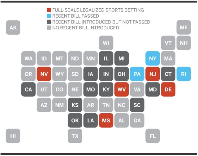 Sports publishers look to cash in on legal sports betting, starting with new video shows