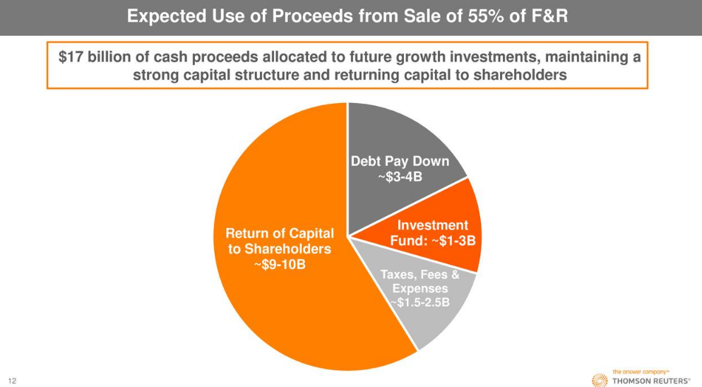 Thomson Reuters In Depth Financial Analysis Of The Blackstone Deal