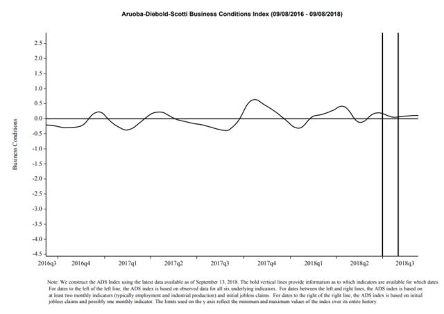 ADS Index 9-8-18 .1034