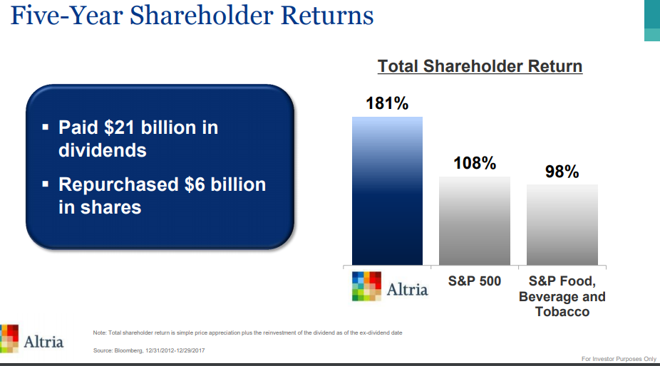 Altria Tipping Point Altria Group Inc Nysemo Seeking Alpha