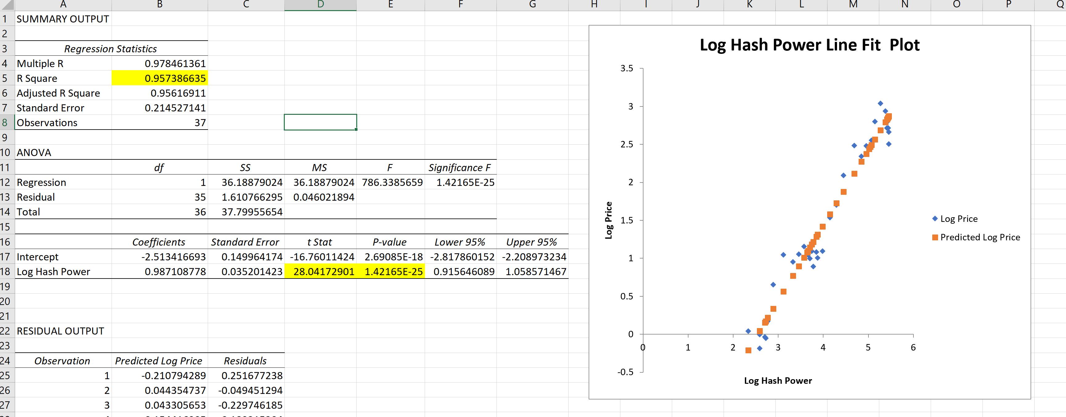 Bitmex Excel Sheet
