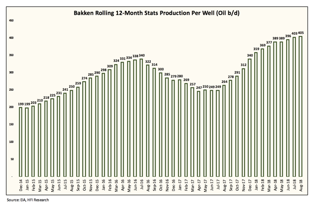shale oil production set  reach  million bd   seeking alpha