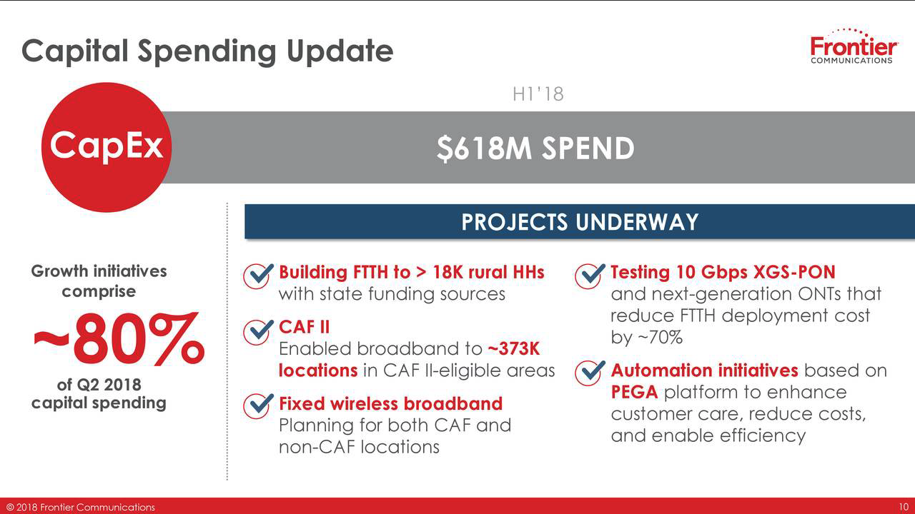 Frontier Communications Is Uninvestable Frontier Communications