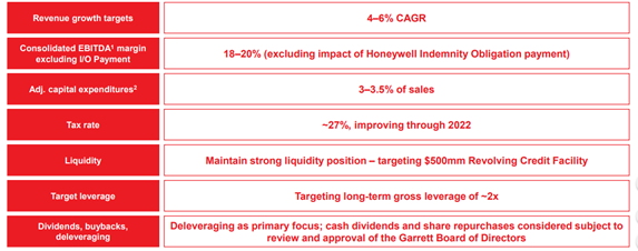 What Should Honeywell Stockholders Do With Their New Shares