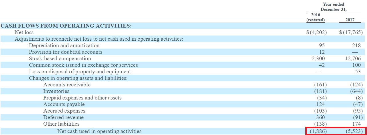 Tungsten corporation plc ipo prospectus