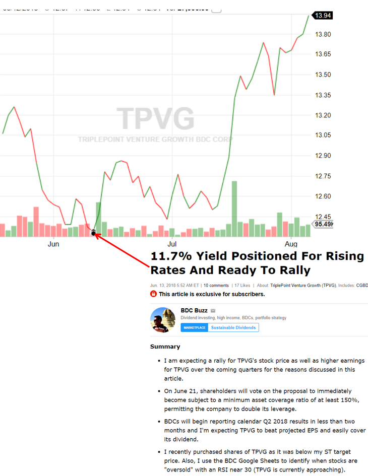 Stable 11 Yield With Pre Ipo Vc Tech Exposure For Higher Returns