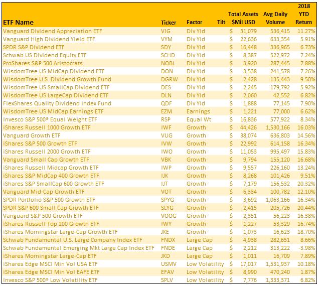 factor based etf list 1