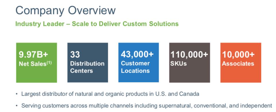 United Natural Foods: The Market Hates The Supervalu Deal