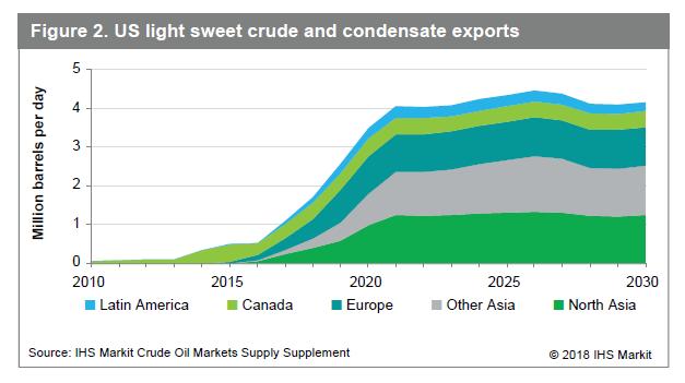 Crude Quality And Trade   Seeking Alpha