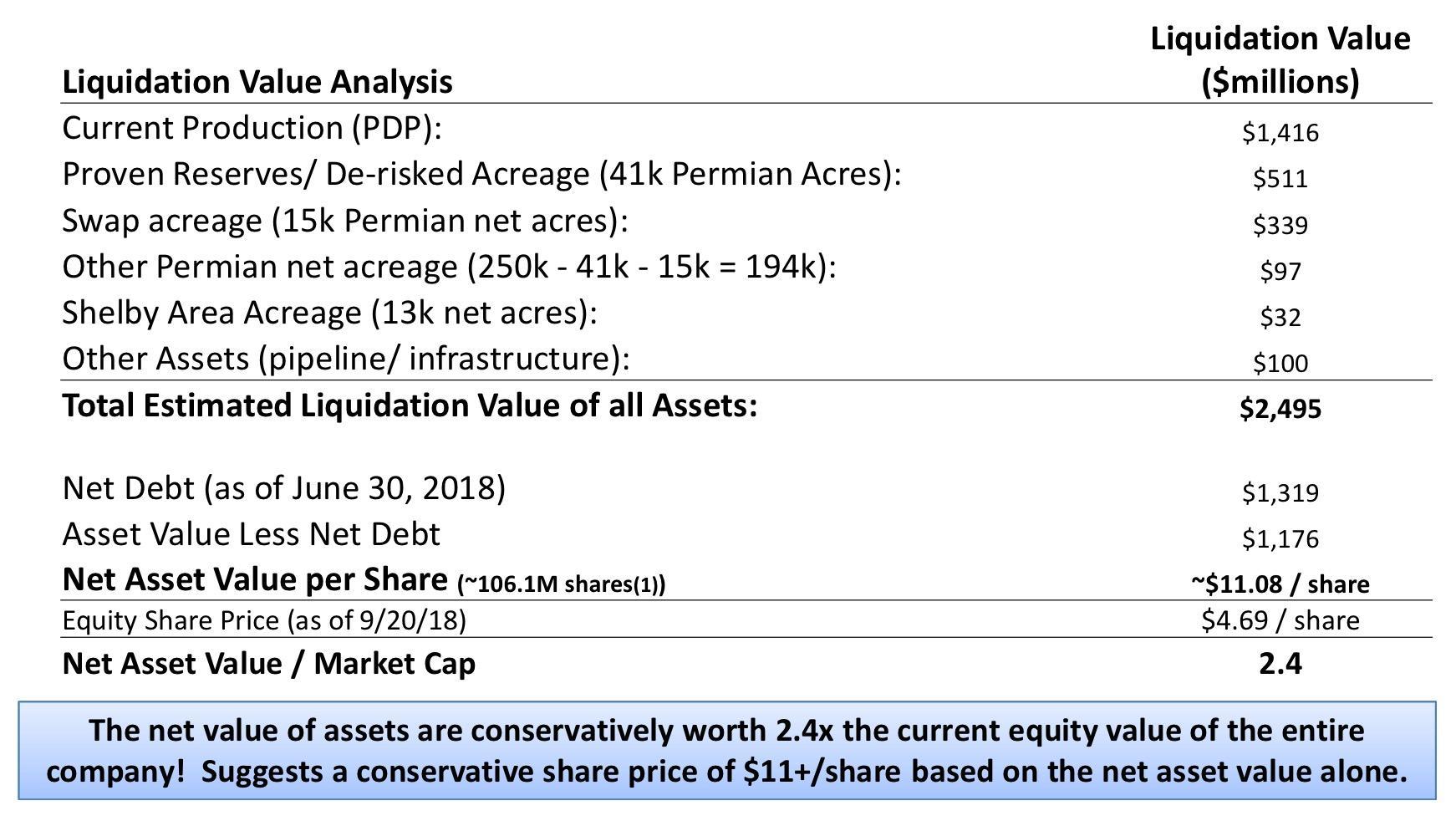 Self liquidating asset implies means