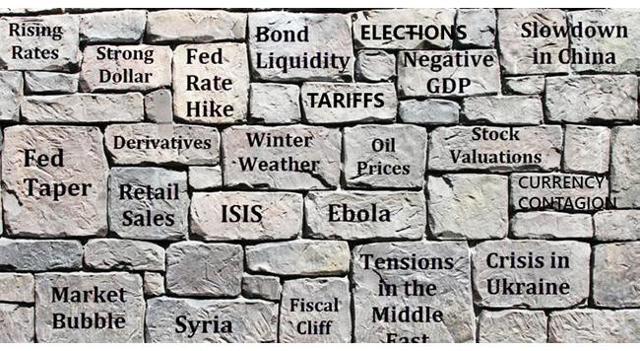 GraycellAdvisors.com ~ Stock Market Wall of Worries